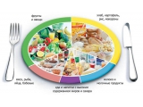 База отдыха Зеленая горка - иконка «питание» в Изумруде